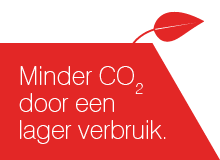 airconditioning r32 milieuvriendelijk